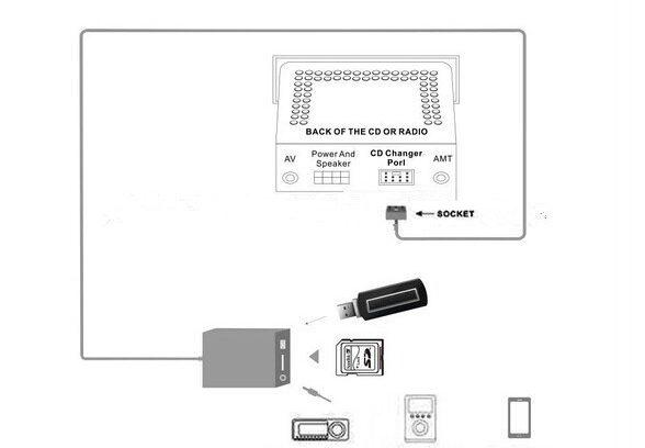 USB/AUX-Адаптер DOXINGYE C01016A1==>>Штат.Магнитоле Honda 14P(6+8) Accord/Civic/CRV/Acura/CSX/MDX/RDX6